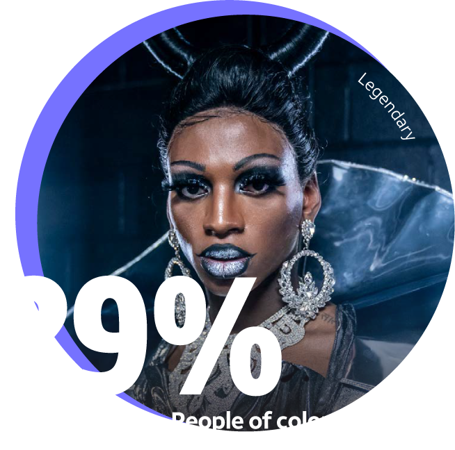29% people of color, up 5%